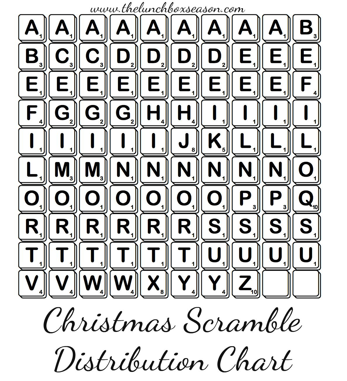 Official Distribution Chart For Scramble Scrabble Letters Part Of Our Holiday Christmas