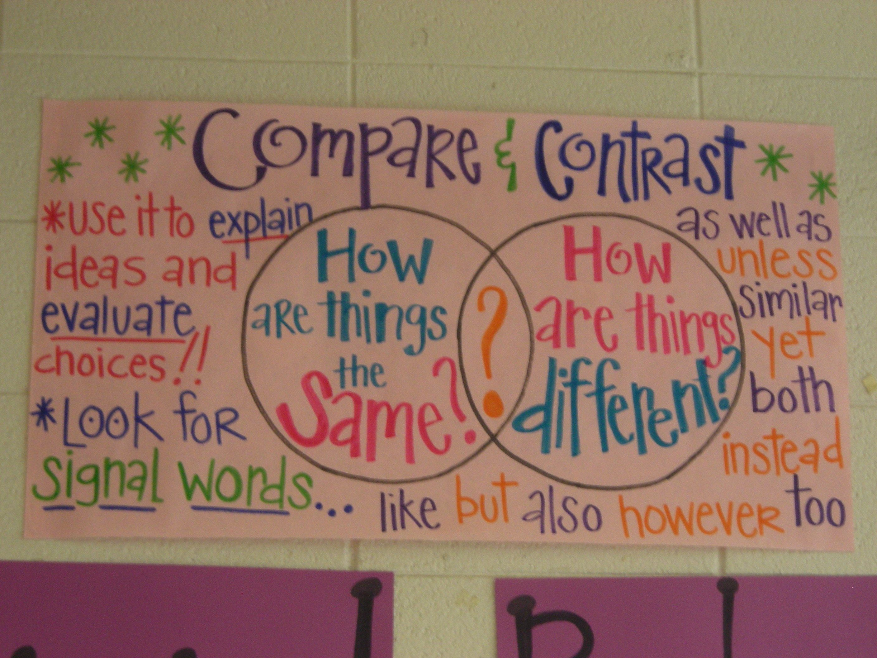 Reading Passages 3rd Grade Compare And Contrast