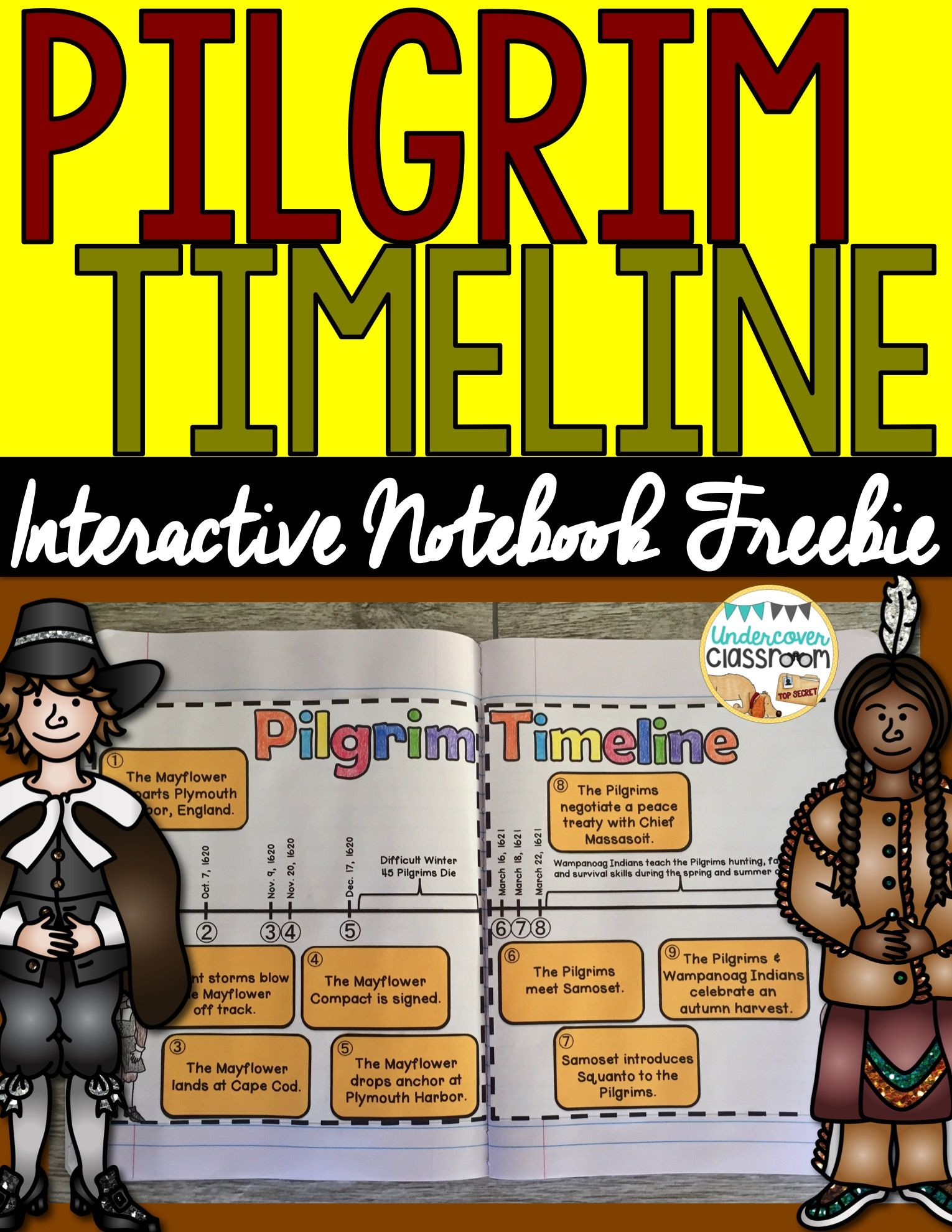 Here Is A Free Timeline For Teaching About The History Of
