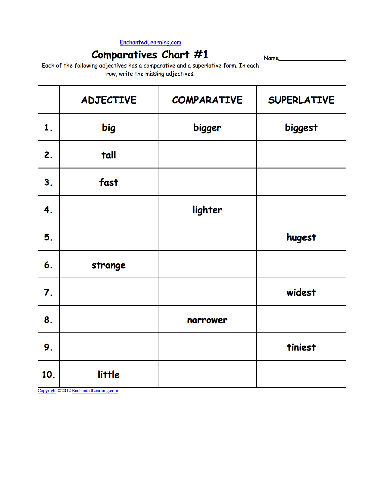 Comparatives Chart Worksheets Write The Missing Adjective In Each Chart School