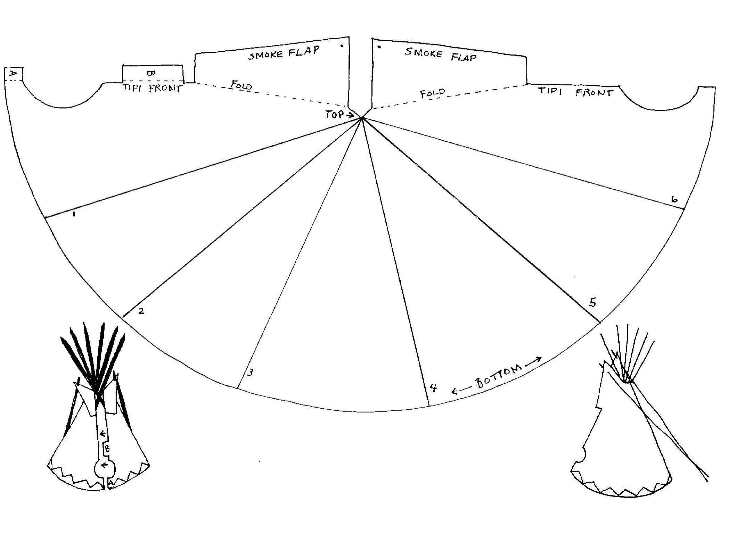 Native American Teepee Tipi Pattern