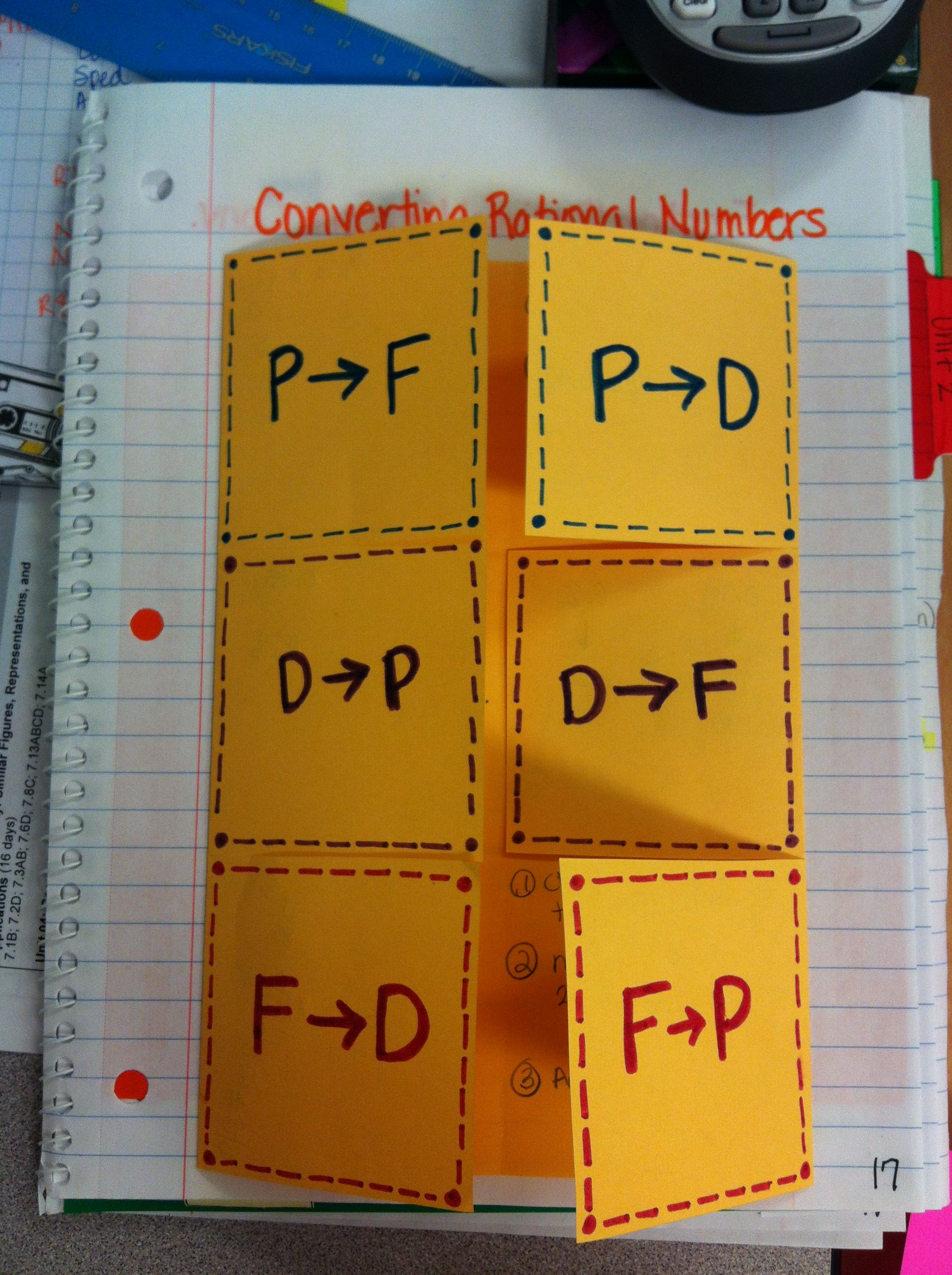 Made4math Converting Fractions Decimals And Percents