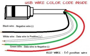 USB Wire Color Code and The Four Wires Inside USB wiring