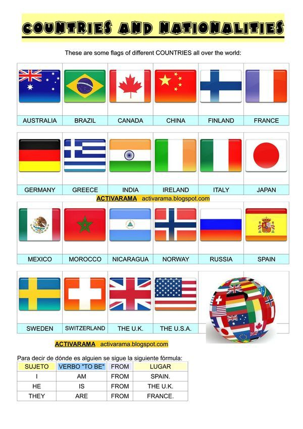 Countries And Flags Countries And Nationalities