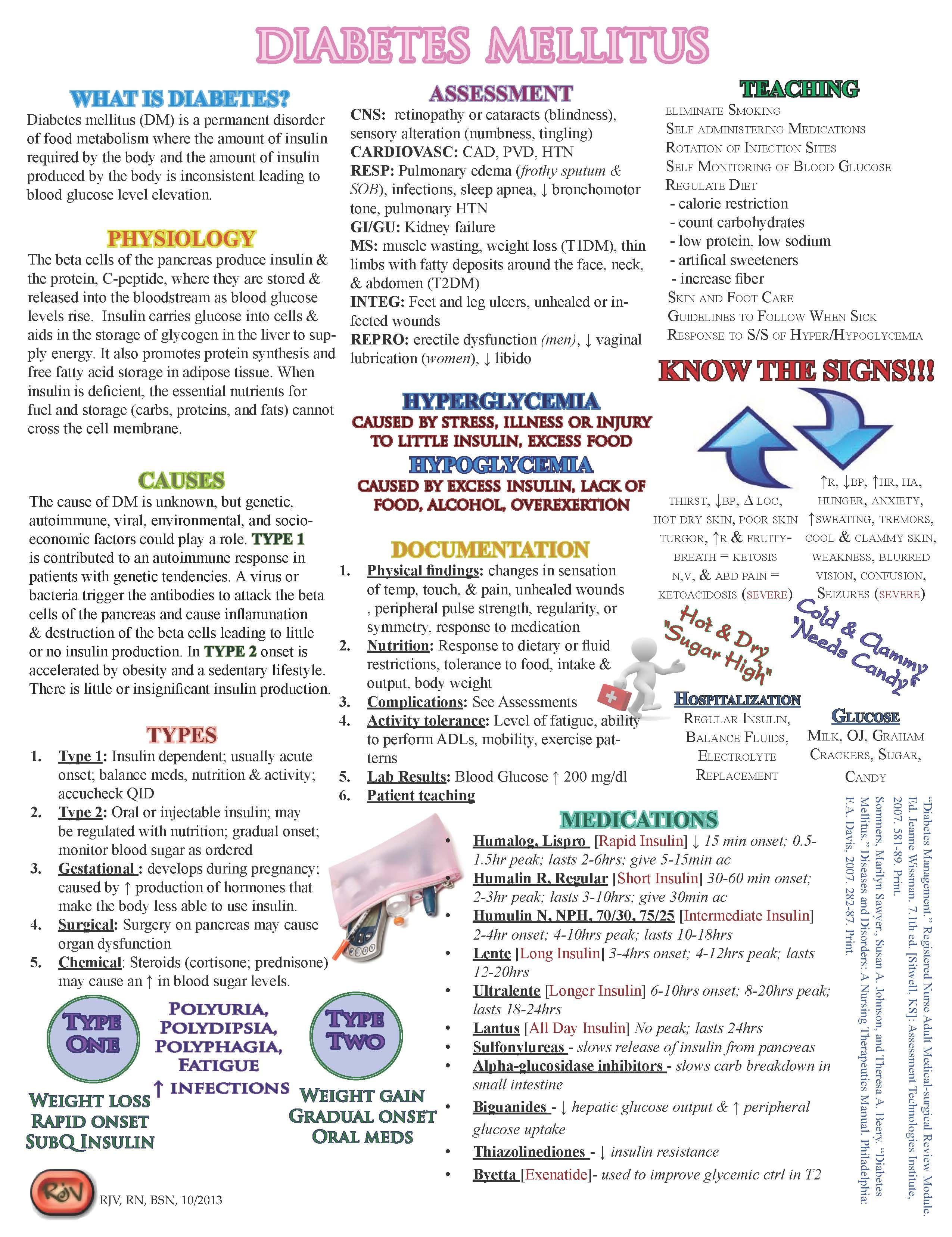Diabetes Mellitus Dm L Type 1 L Type 2 L Hypoglycemia L