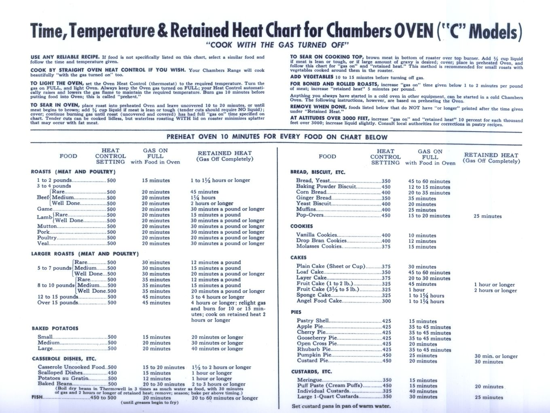 Cooking Measurement Conversion Chart