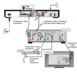 Surround Sound Setup Ideas for your car |  and surround