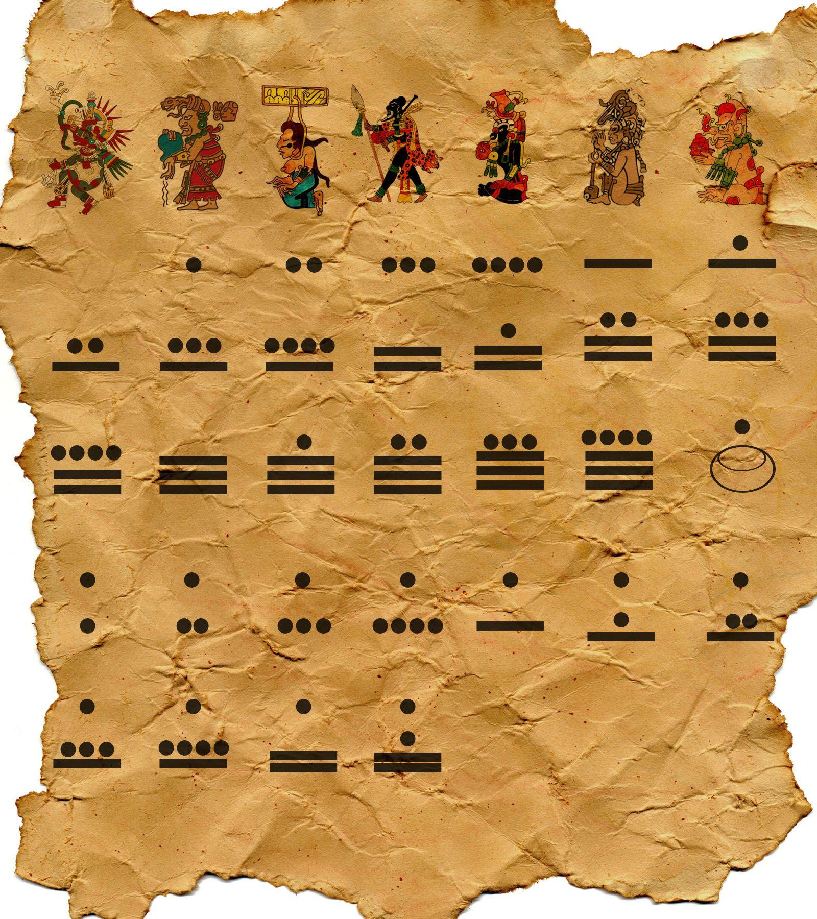 Calendario Maya Propuesta Esta Propuesta Maneja Simbolos