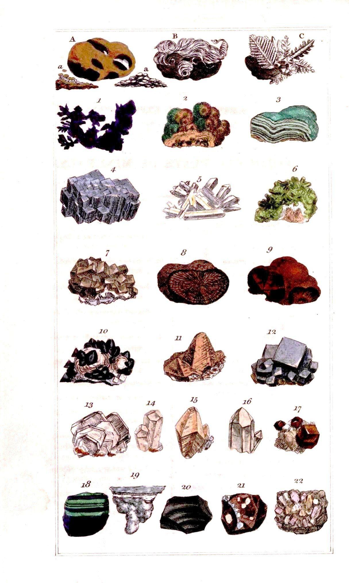 Vintage Gem And Mineral Illustration