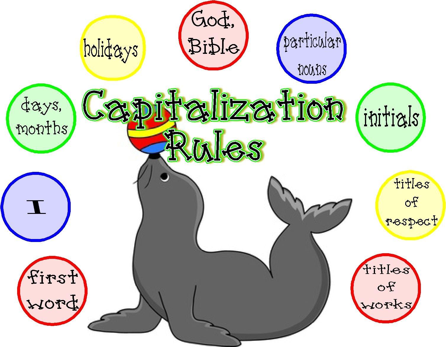 Capitalization Chart I Created For My 3rd Grader I Homeschool Using Abeka Curriculum Idea Came