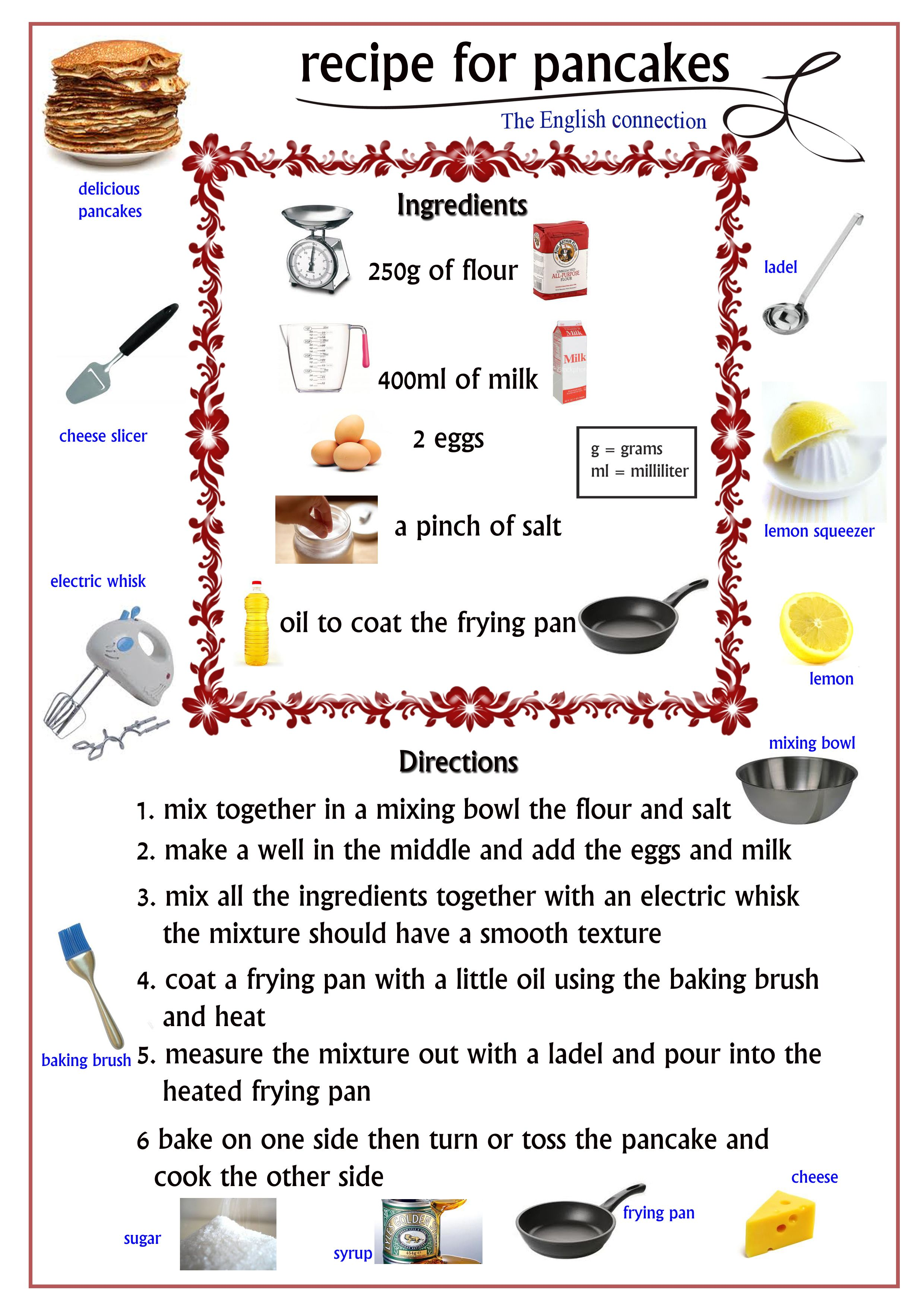 Recipe For Making Pancakes With Pictures Amp Measurements Easy To Read And Understand And Even