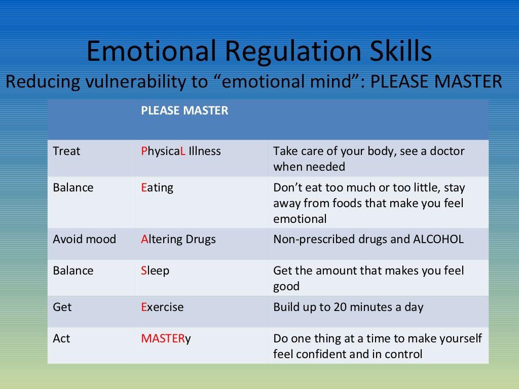Beautiful Emotional Regulation Worksheets For Kids The