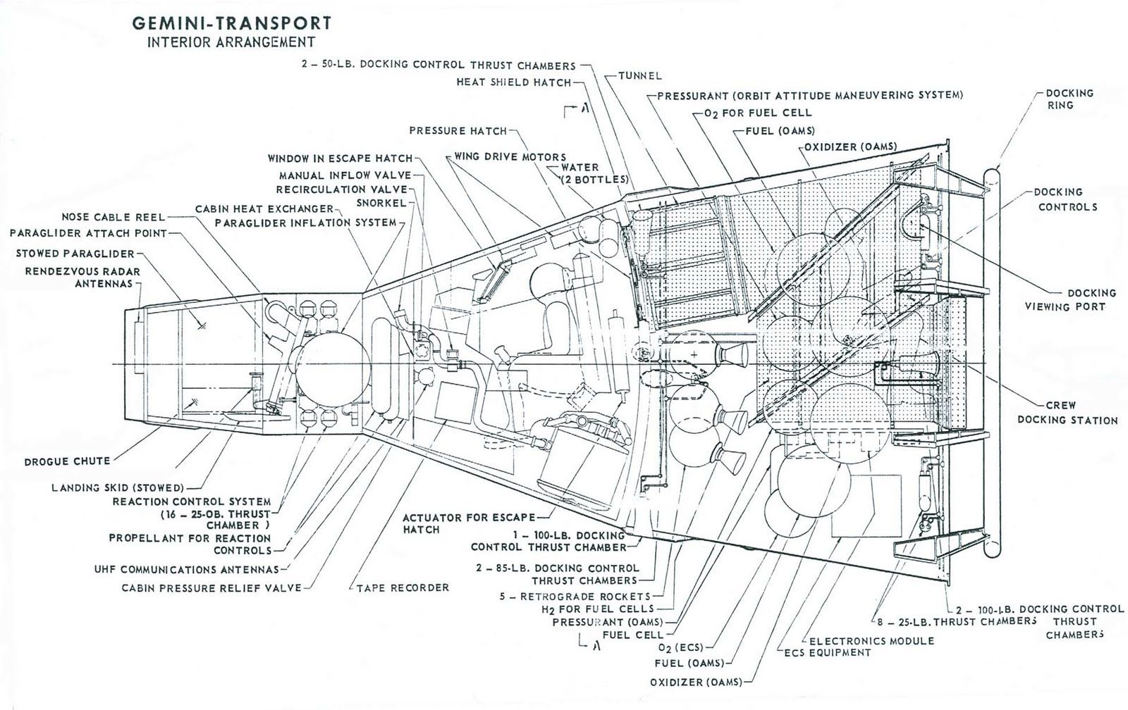 Soyuz Rocket Diagram