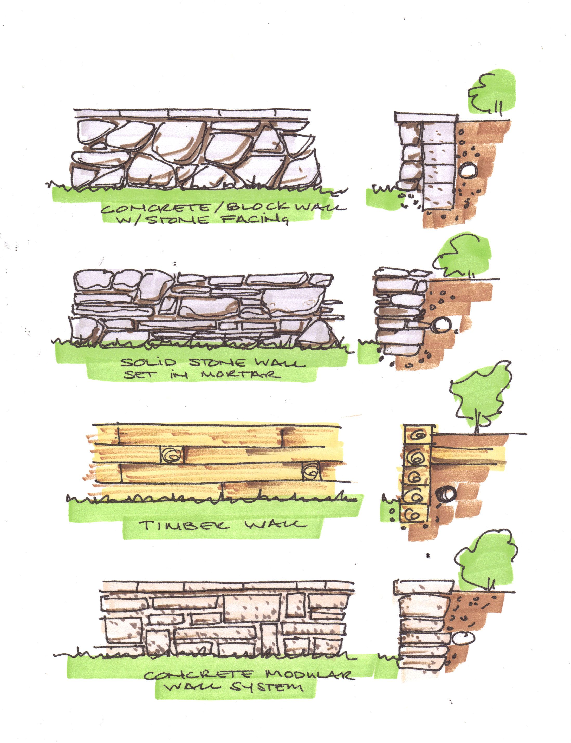 drawings of retaining walls retaining wall types on wall types id=34481
