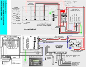 RV Inverter Wiring Diagram | RV Inverter Wiring Diagram