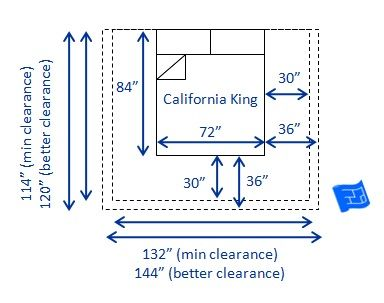 Dimensions Of A Us Canada California King Bed 72 X 84 W L