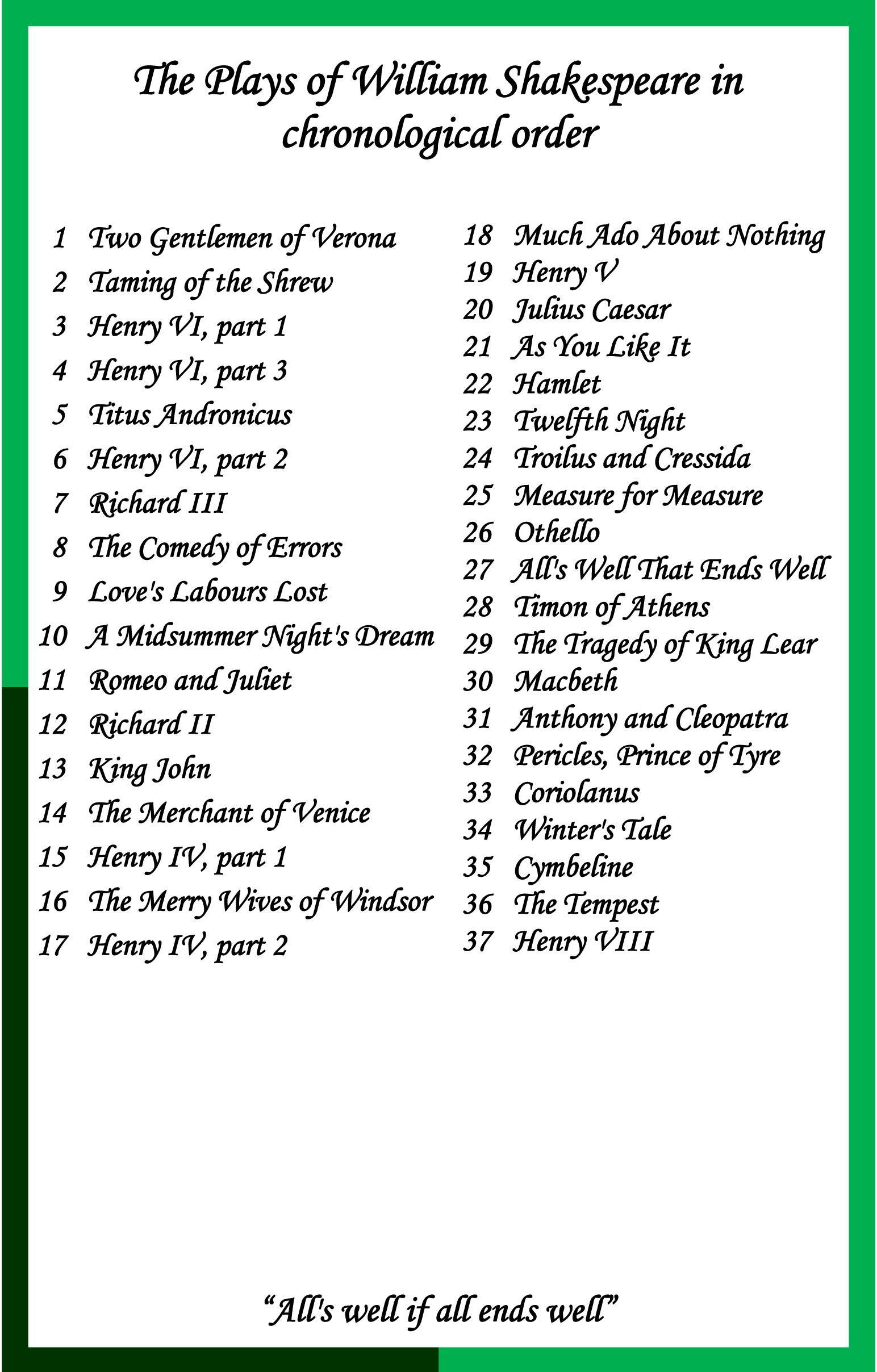 Best 25 Shakespeare Plays Ideas
