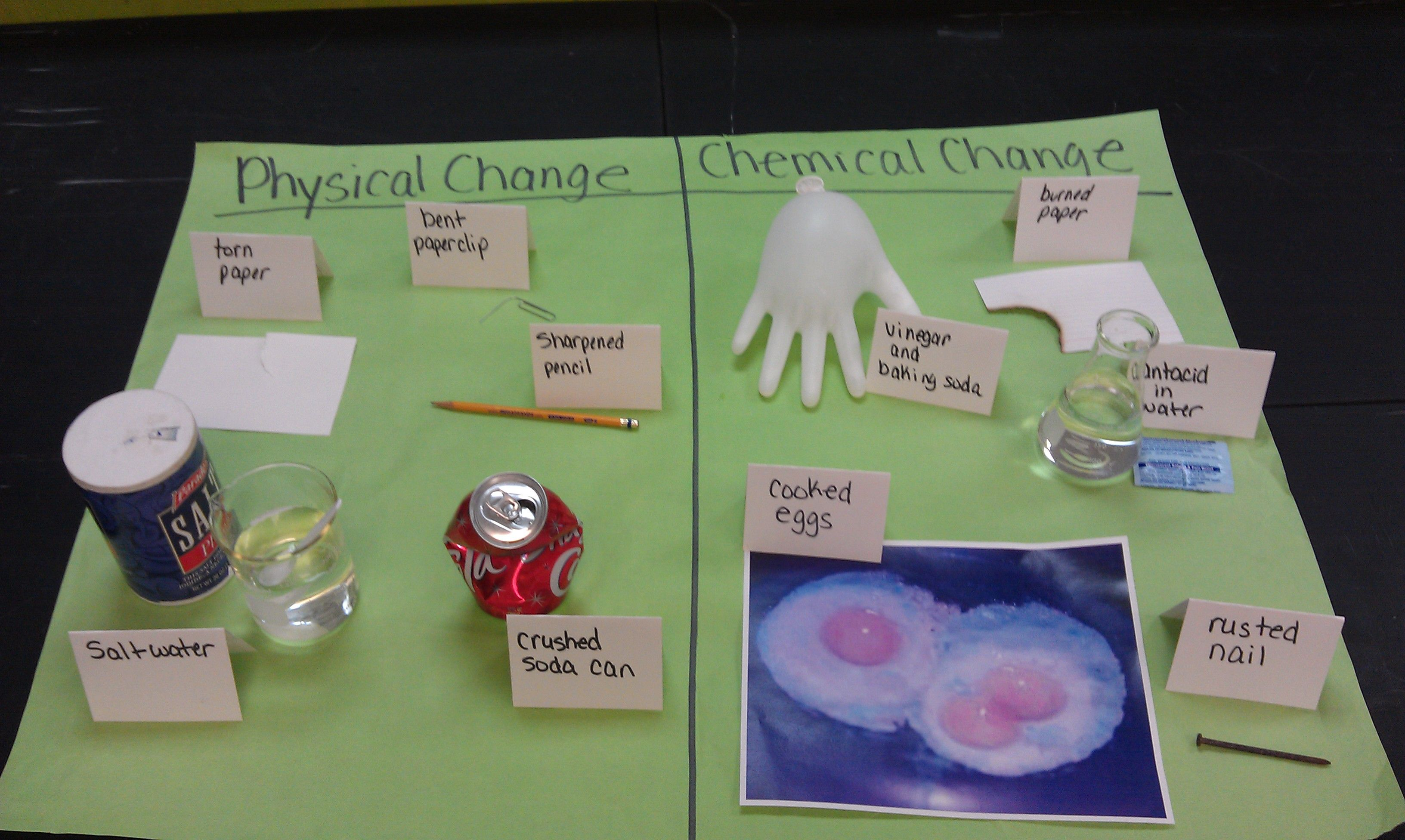 Physical And Chemical Changes T Chart