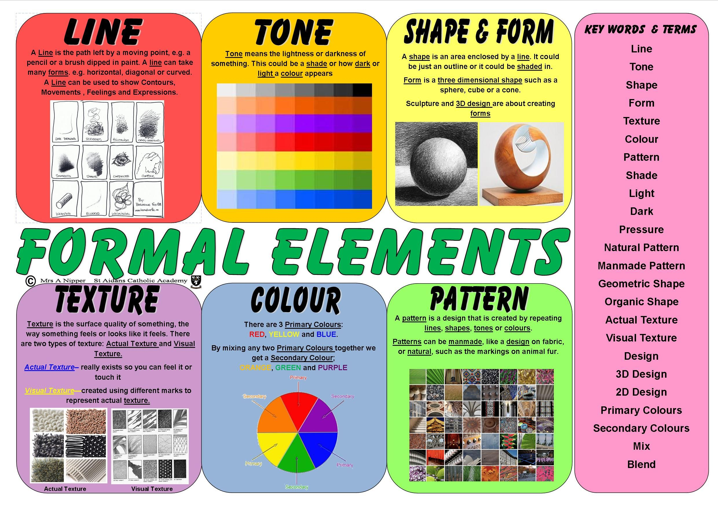 Formal Elements Key Words And Definitions Mat Great To Use With Y7