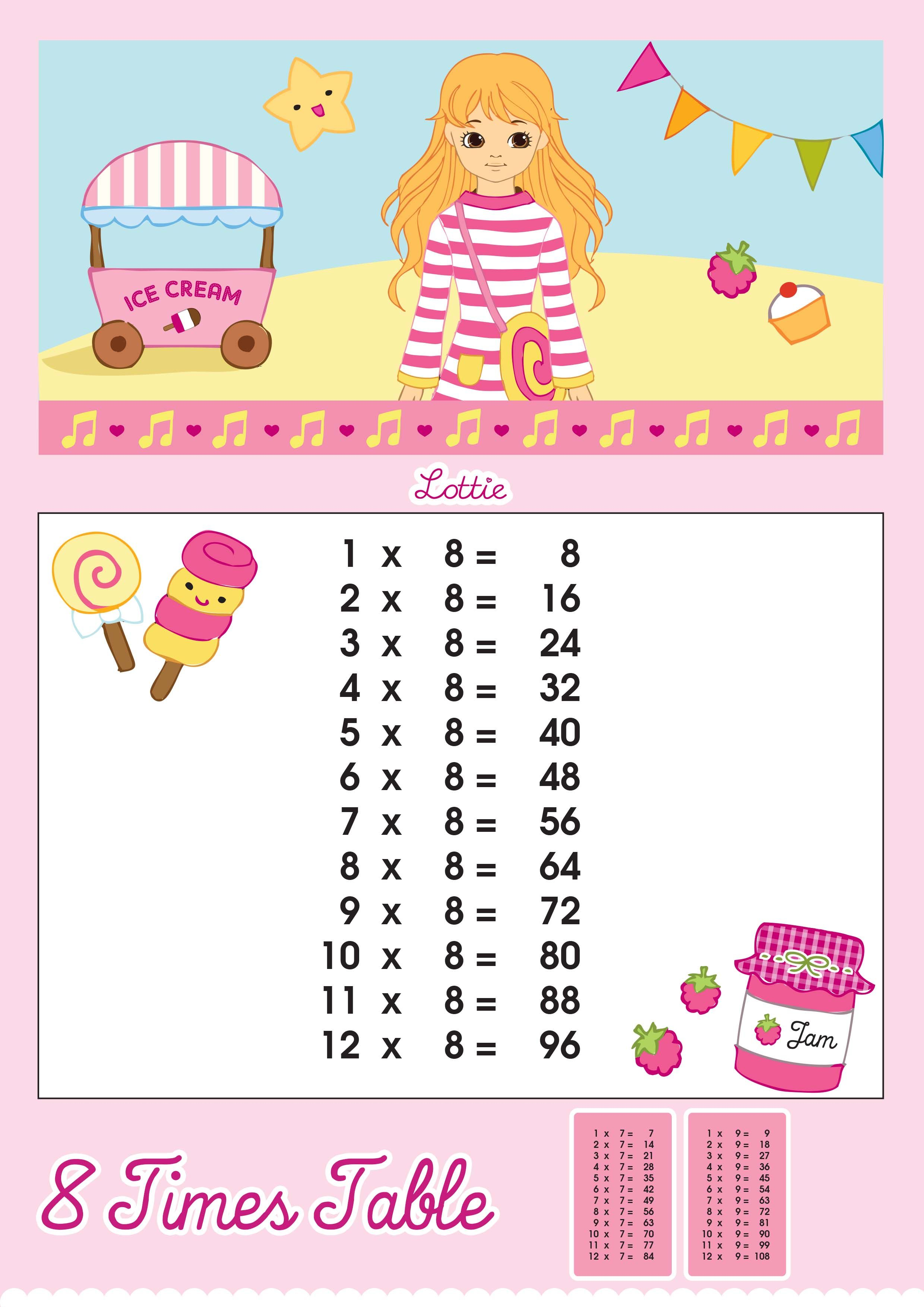 Times Table Chart 1 100