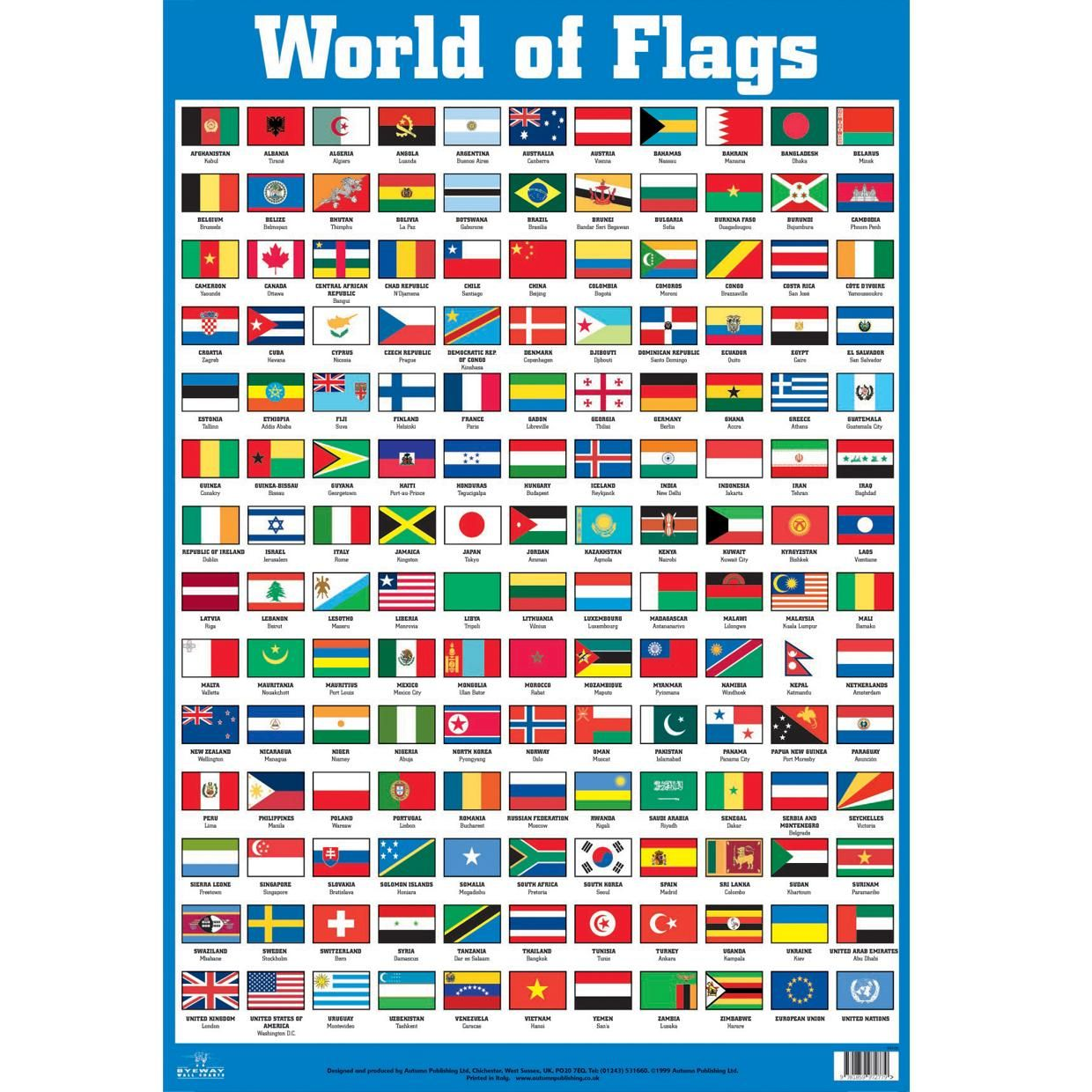 World Flags With Names Wallpaper