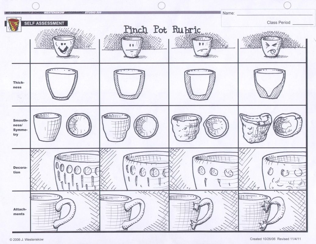 Pinch Pot Rubric