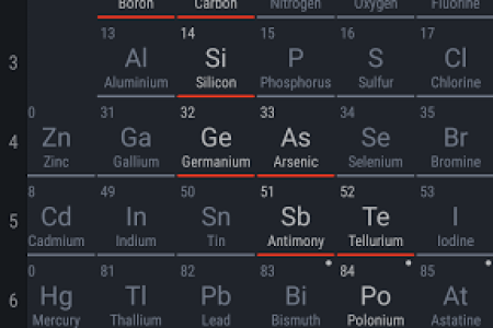 Free invoice template download periodic table app for pc best of free invoice template download periodic table app for pc best of periodic table android apps on google play save download periodic table full version apk urtaz Gallery
