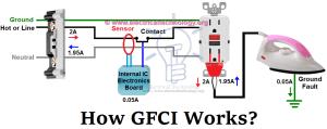 Gfci Circuit Breaker Wiring Diagram  Somurich