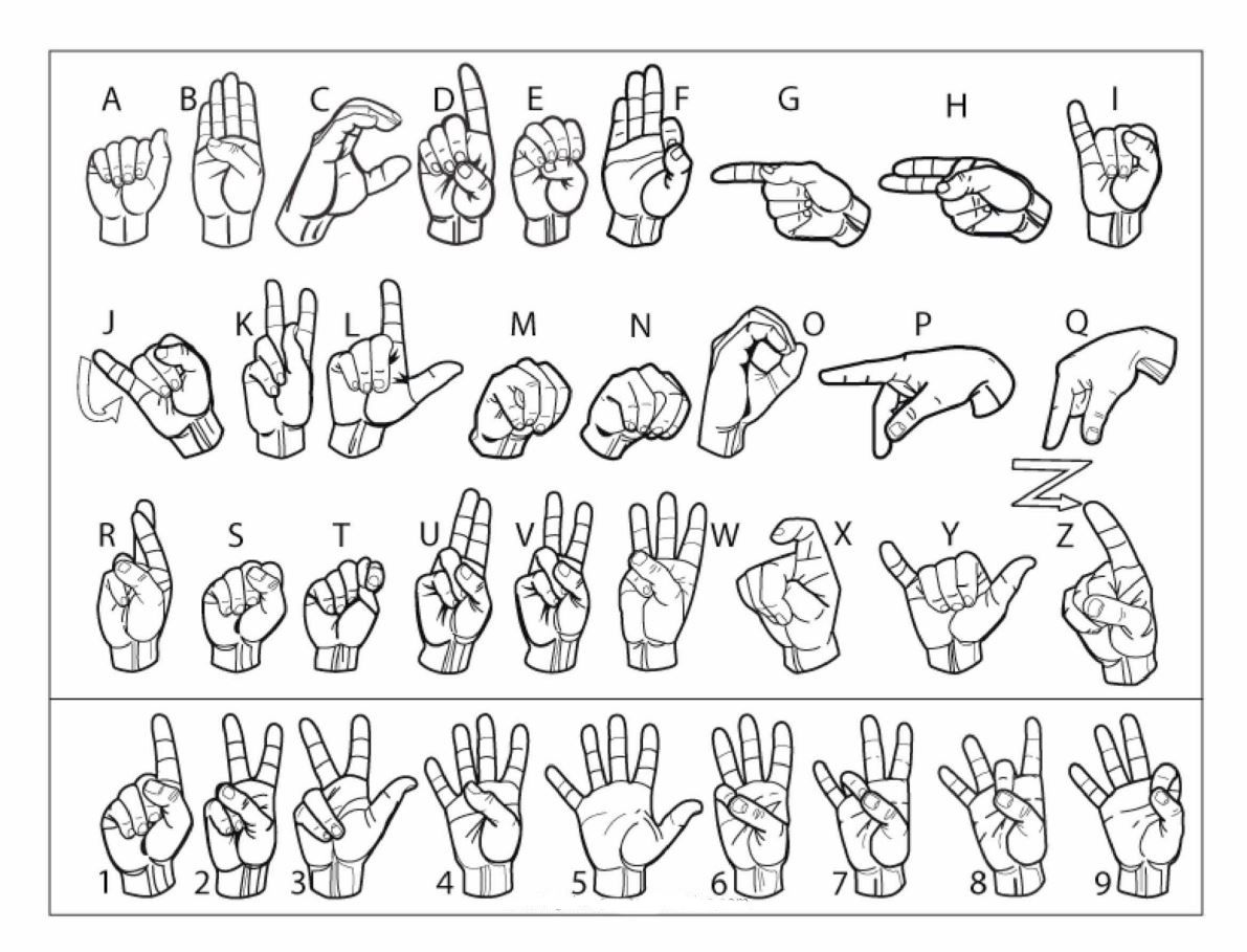 Printable Sign Language
