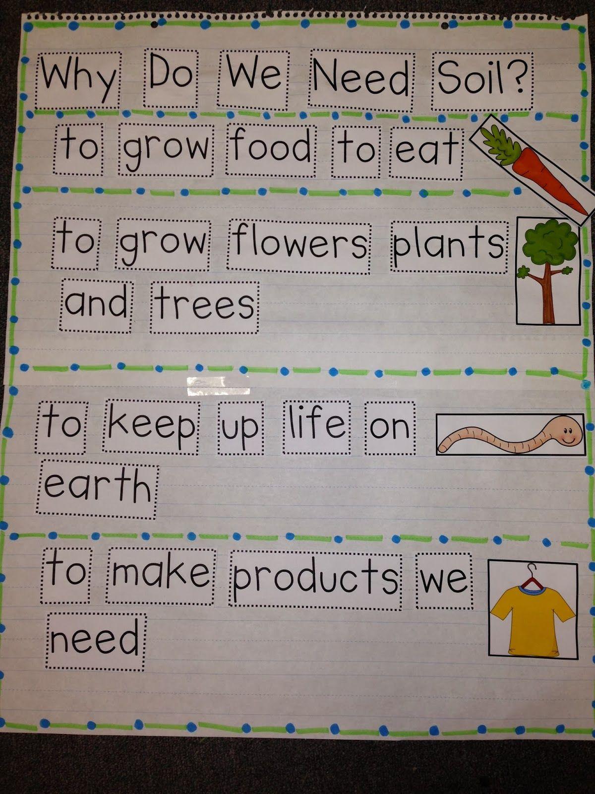 Chalk Talk A Kindergarten Blog Science