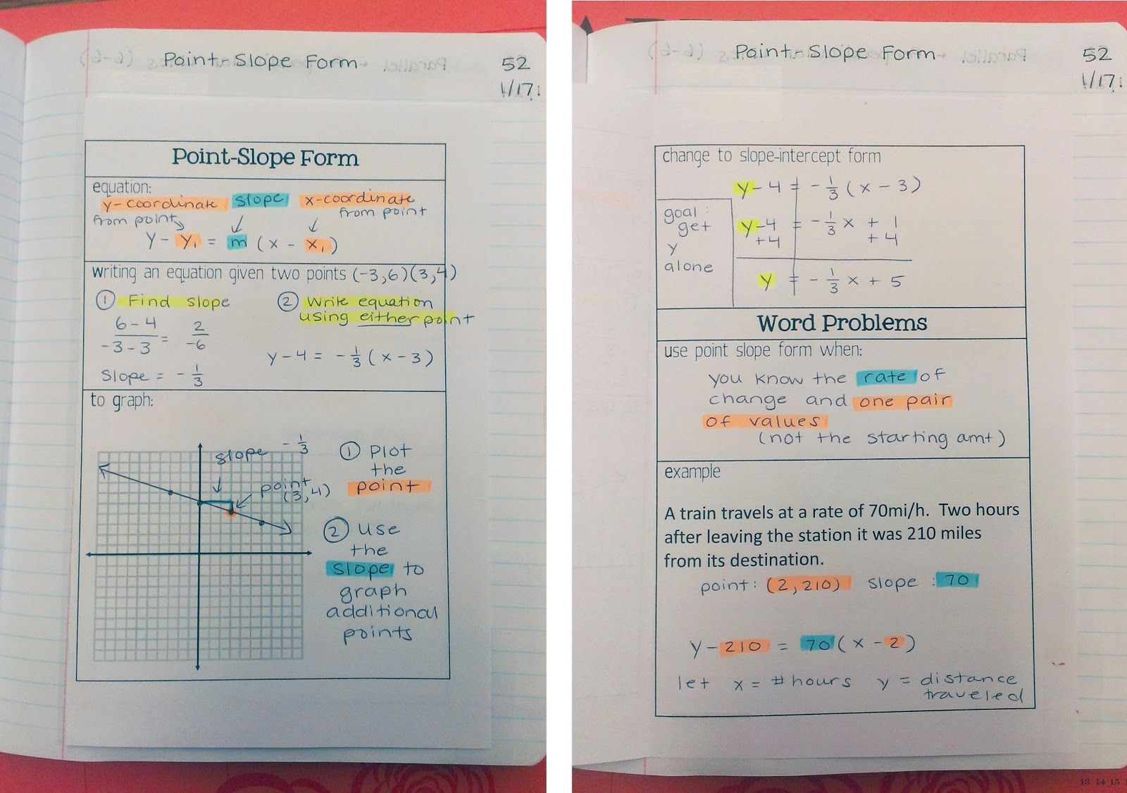 Linear Equations Foldable