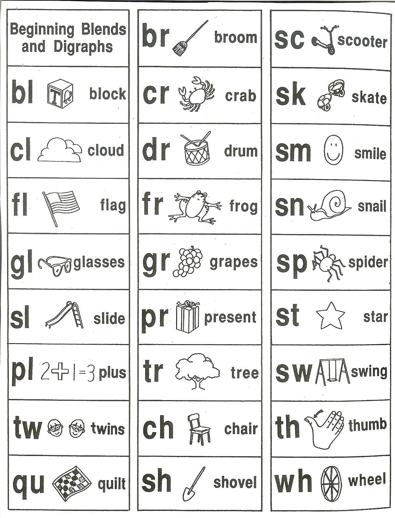 Worksheet Consonant Digraph Worksheets Grass Fedjp