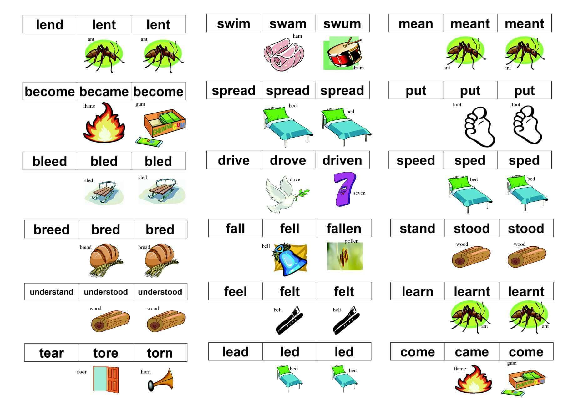 In This Post There Is The Infographic With All The Verbs A Simple Worksheet And