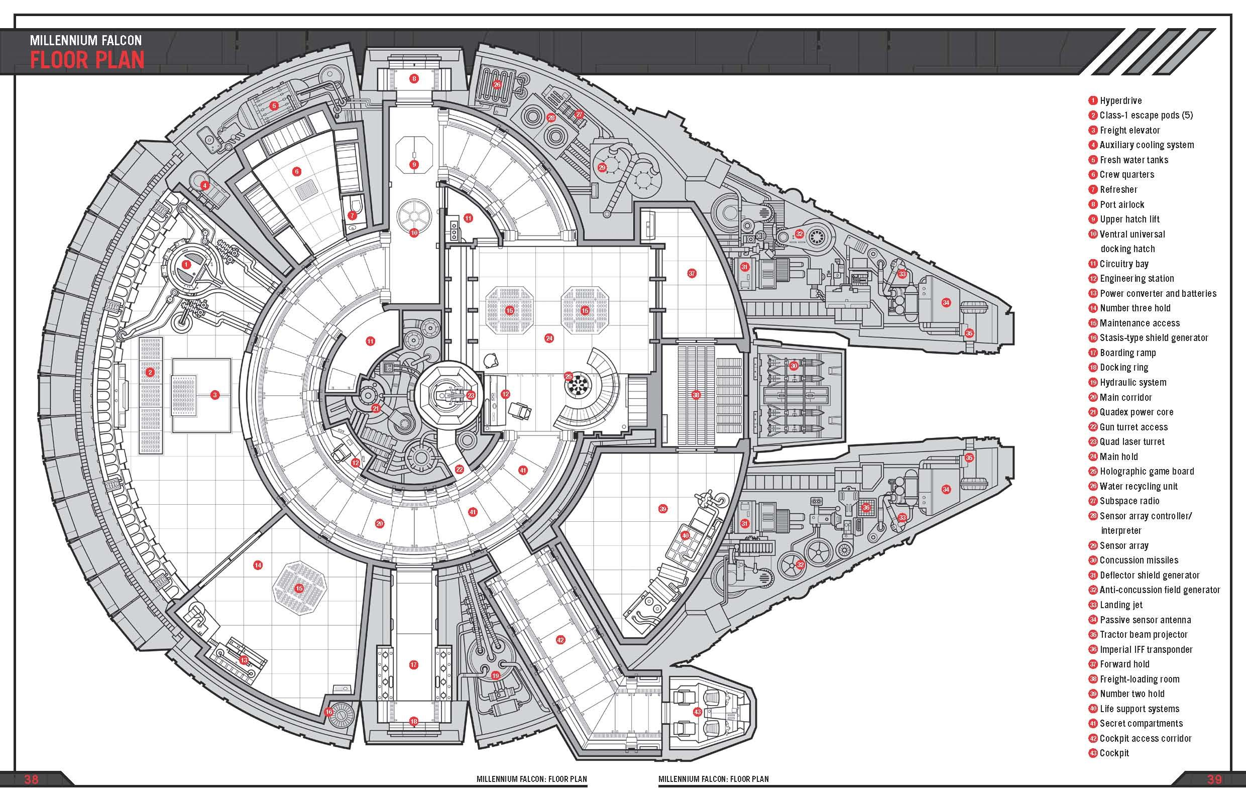 A Floor Plan Of The Millennium Falcon From Star Wars From