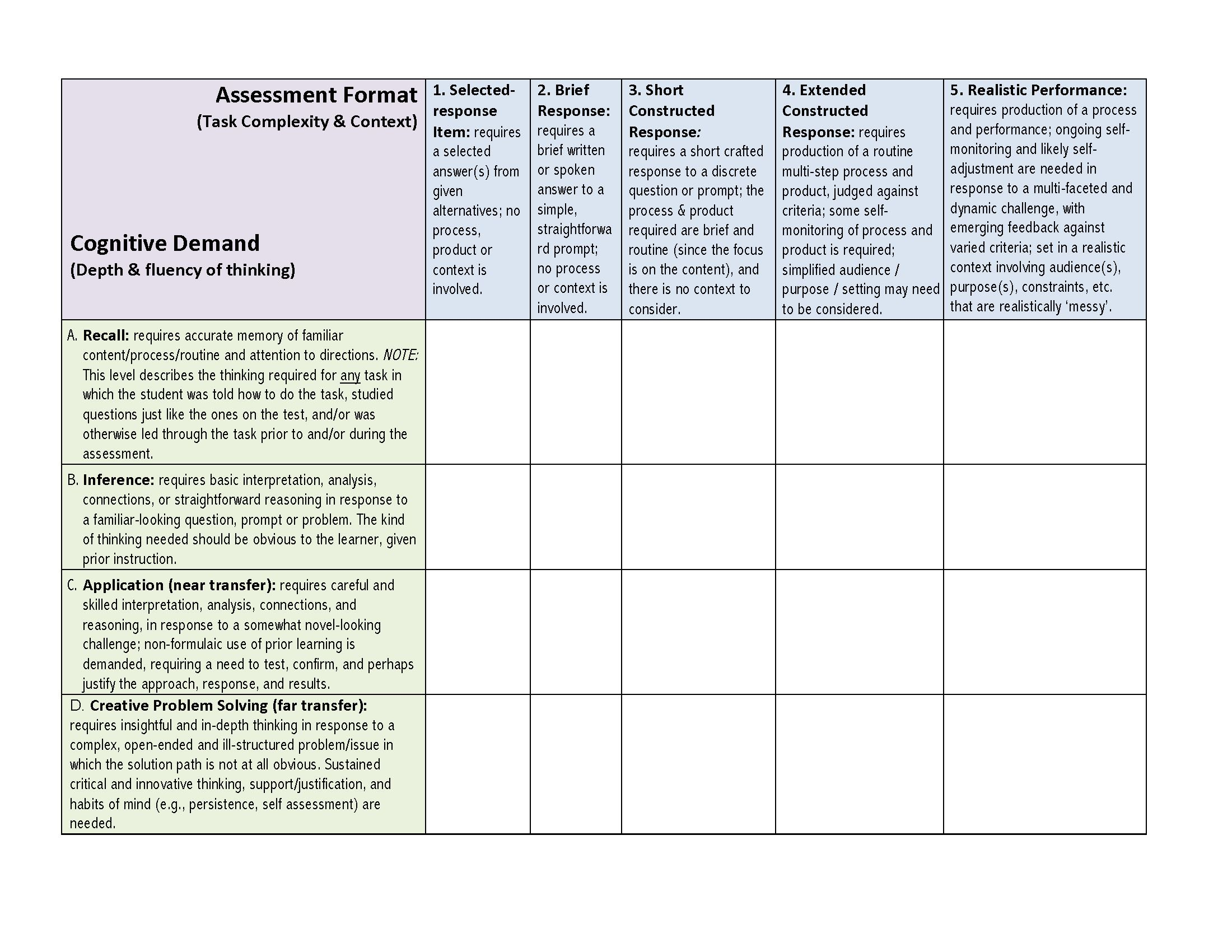 1 Audit Matrix For Assessments G Wiggins
