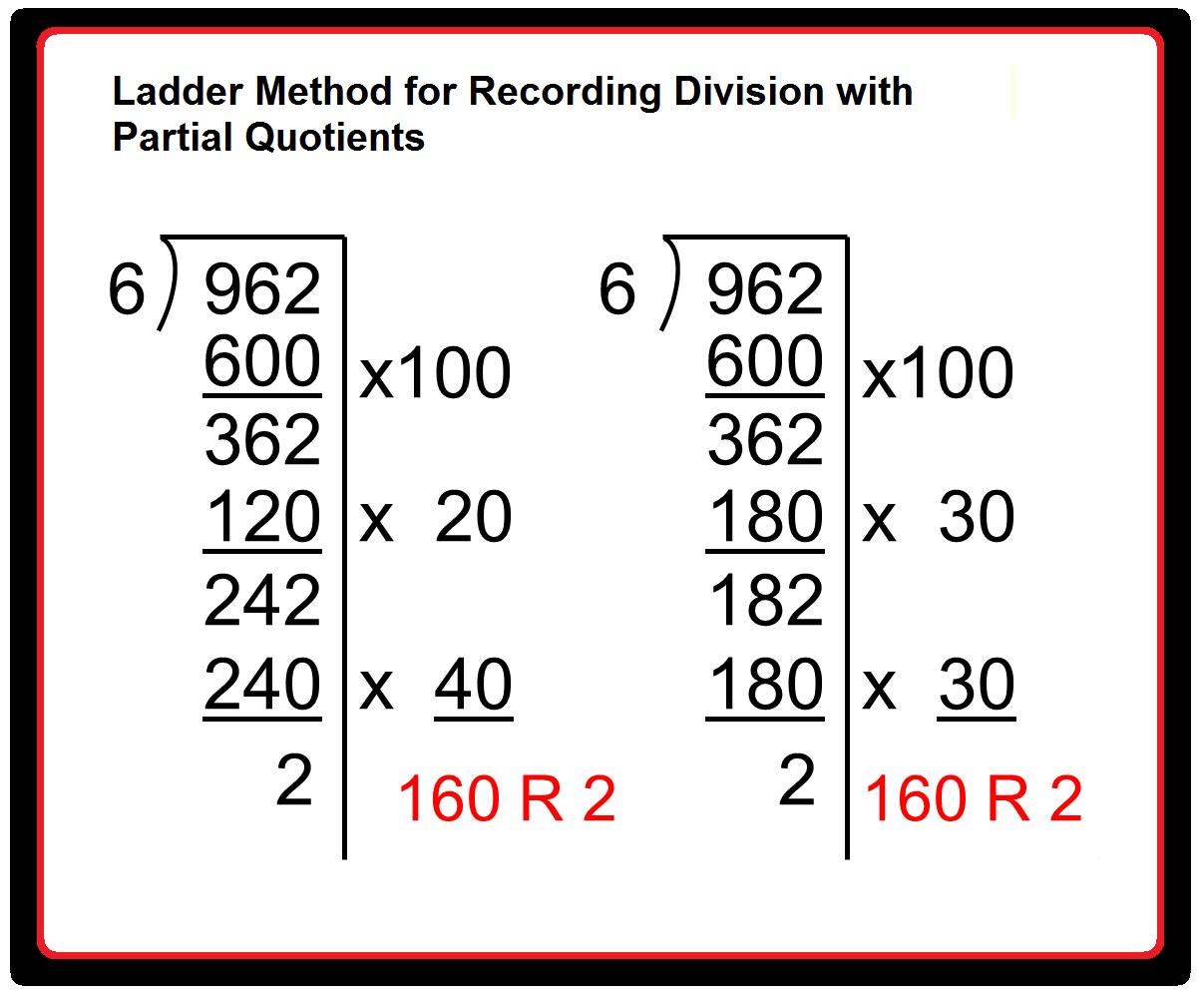Partial Quotient Method Of Recording Division