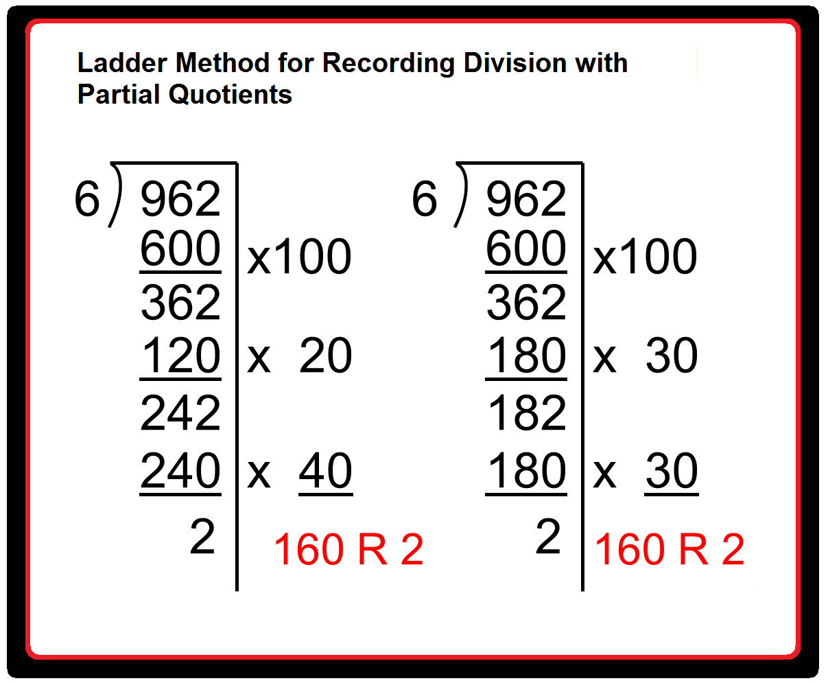 Partial Quotient Method Of Recording Division