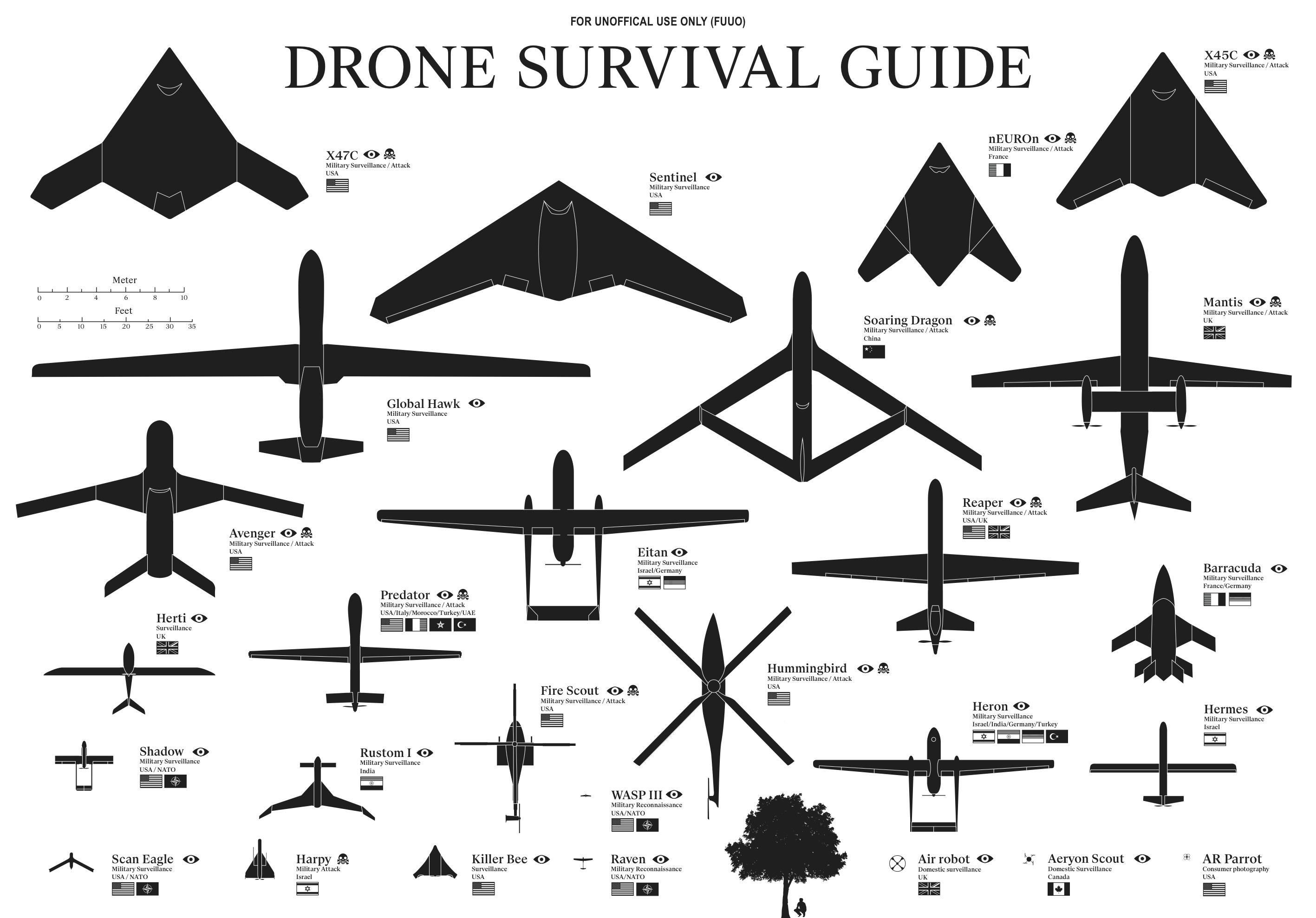 Reaper Drone Vs Predator Drone Reaper Drone Vs Predator