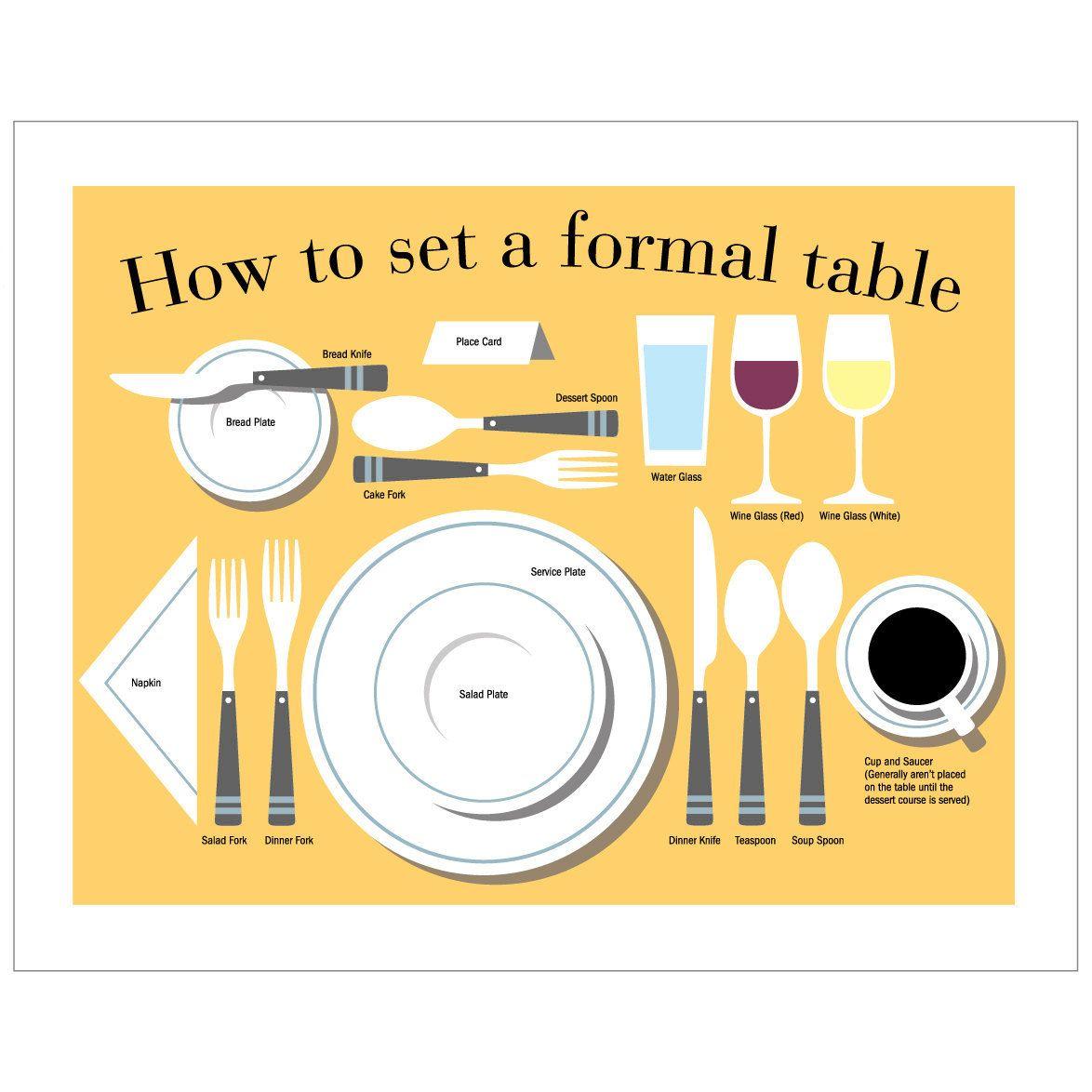 Kitchen Art T Table Manners Kitchen Decor Etiquette Art Print 18 00 Via Etsy