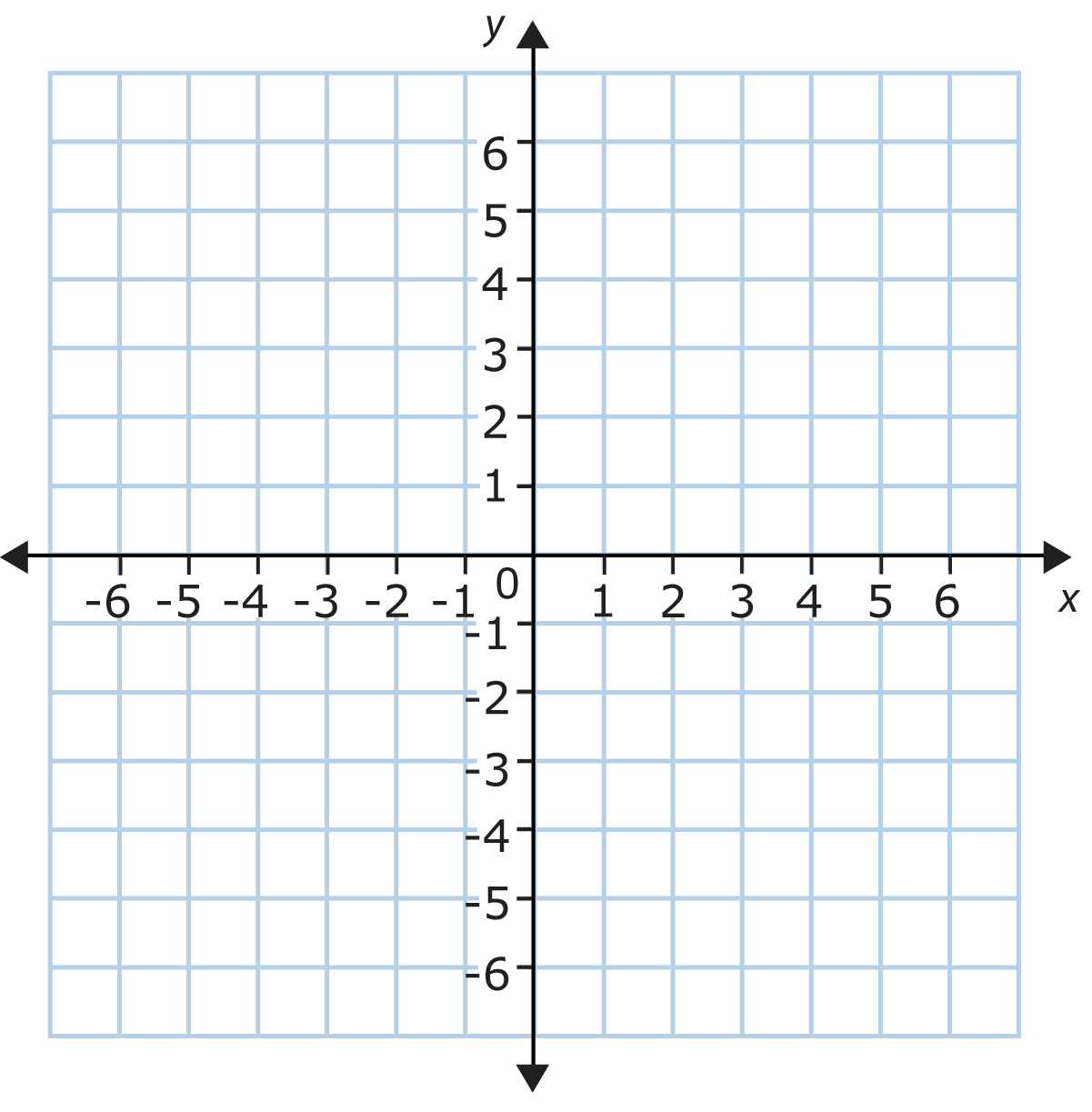 Interactive Coordinate Plane For Smartboards
