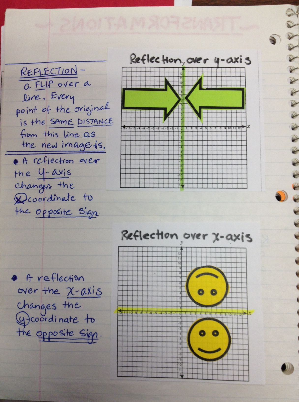 2 Of 2 Transformations In Interactive Notebook Geometry