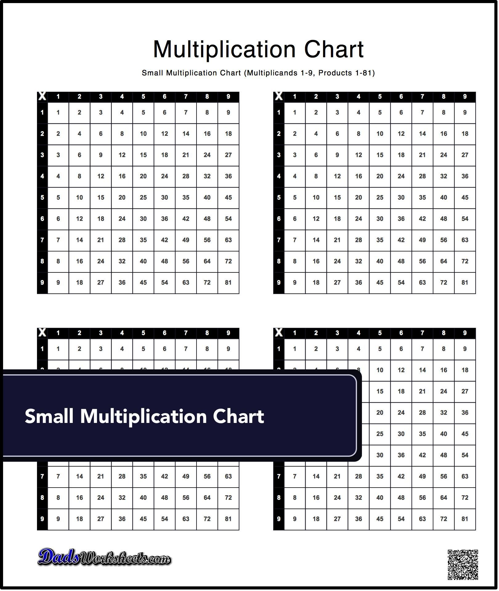 Worksheet Printable Multiplication Chart Grass Fedjp
