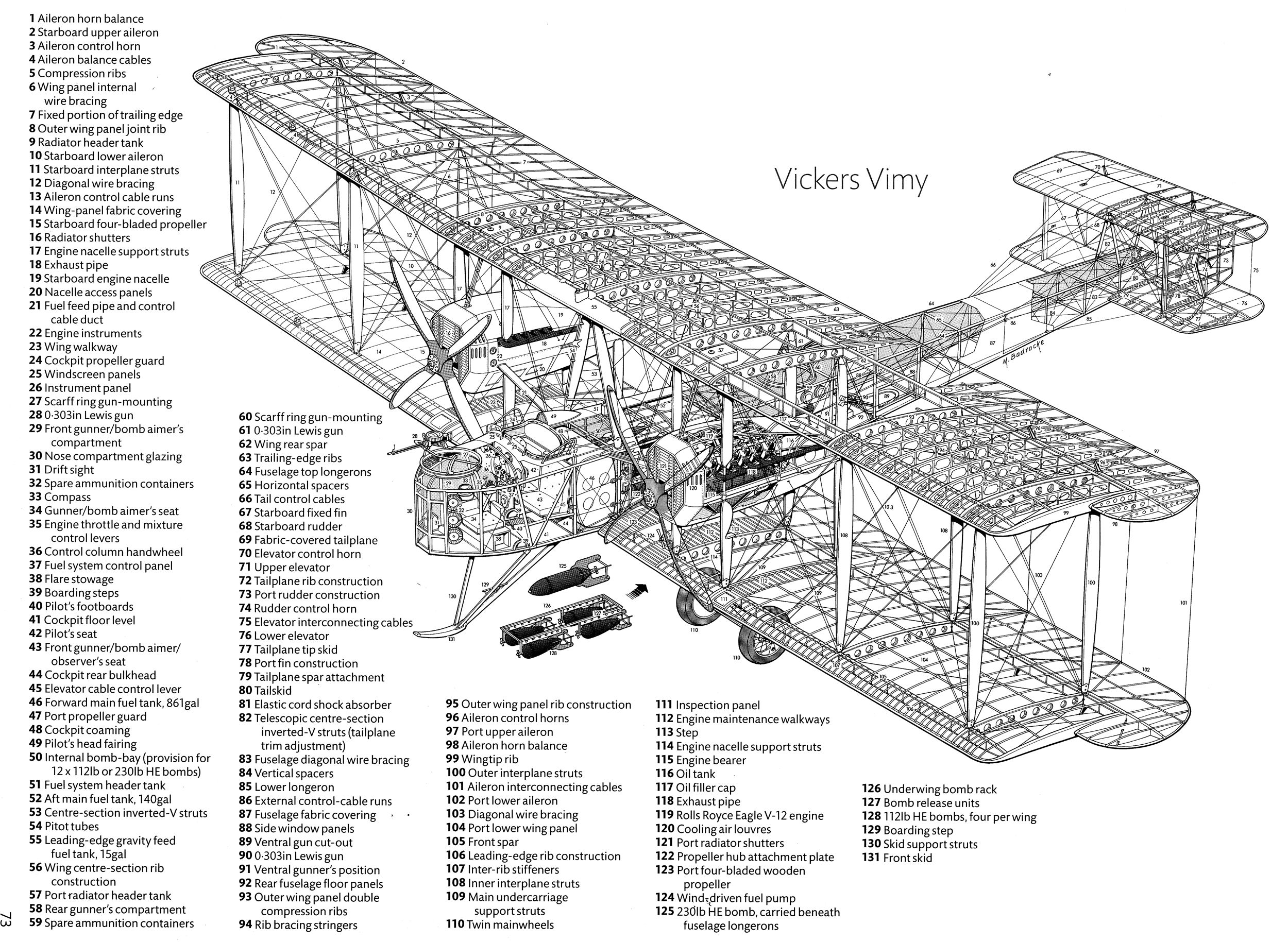 33 Vickers Vimy Royal Air Force