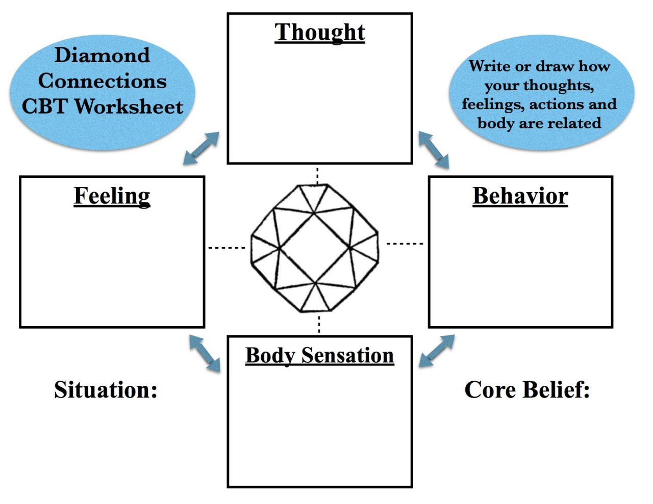 Cbt Diamond Connections Worksheet This Is Essentially A Cbt Triangle That Also Includes A