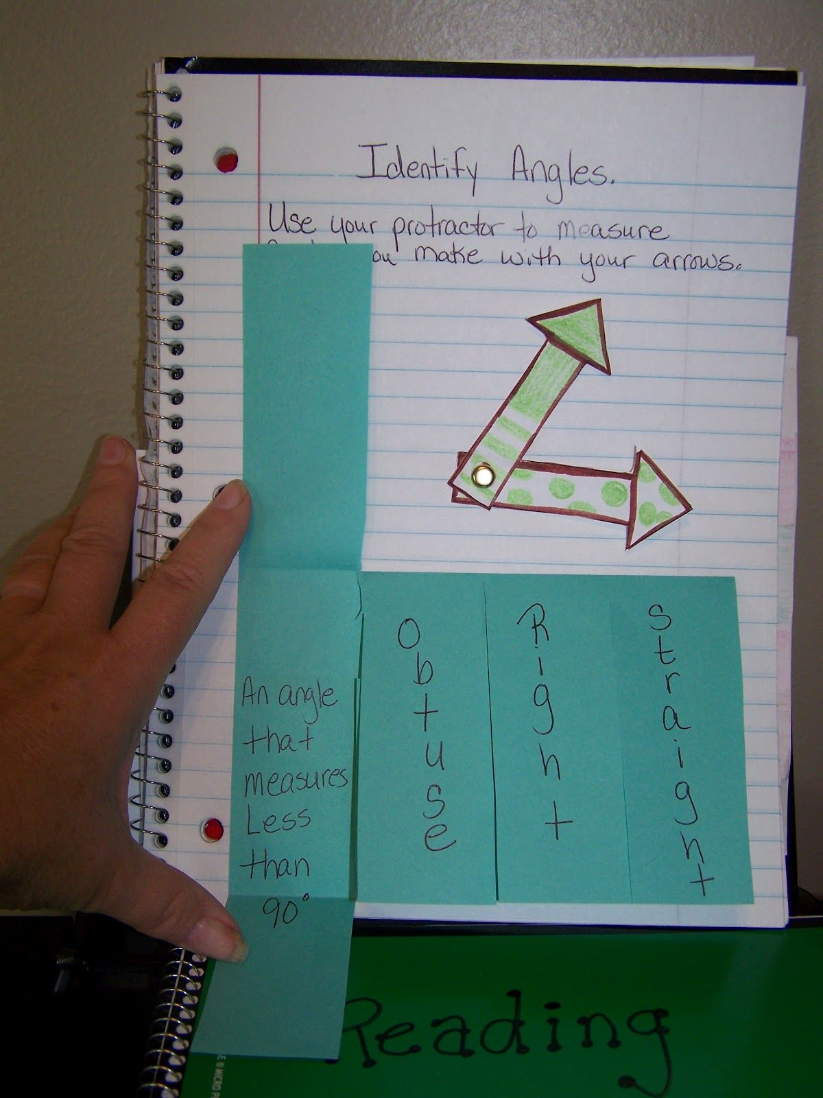 Identify Types Of Angles Draw And Measure Your Angles