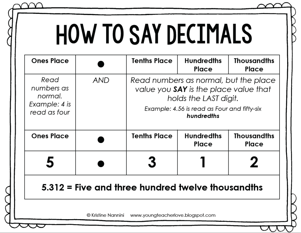 How To Say Decimals Free Printable Building Number Sense Freebie