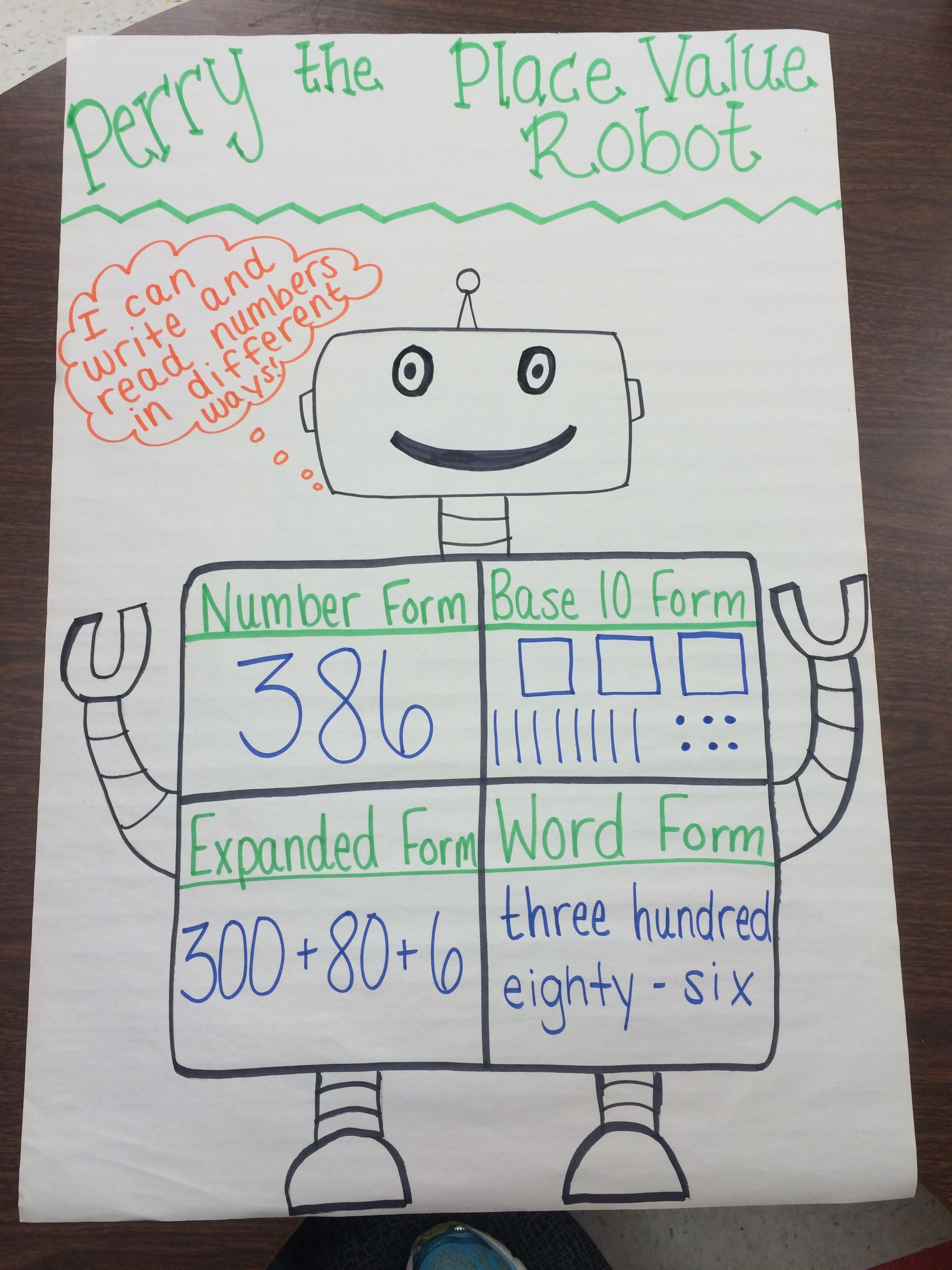 Meet Perry The Place Value Robot Great Anchor Chart For