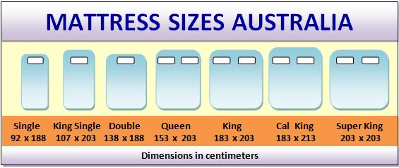 Bed Sizeattress Sizes Chart Us Uk And Australia