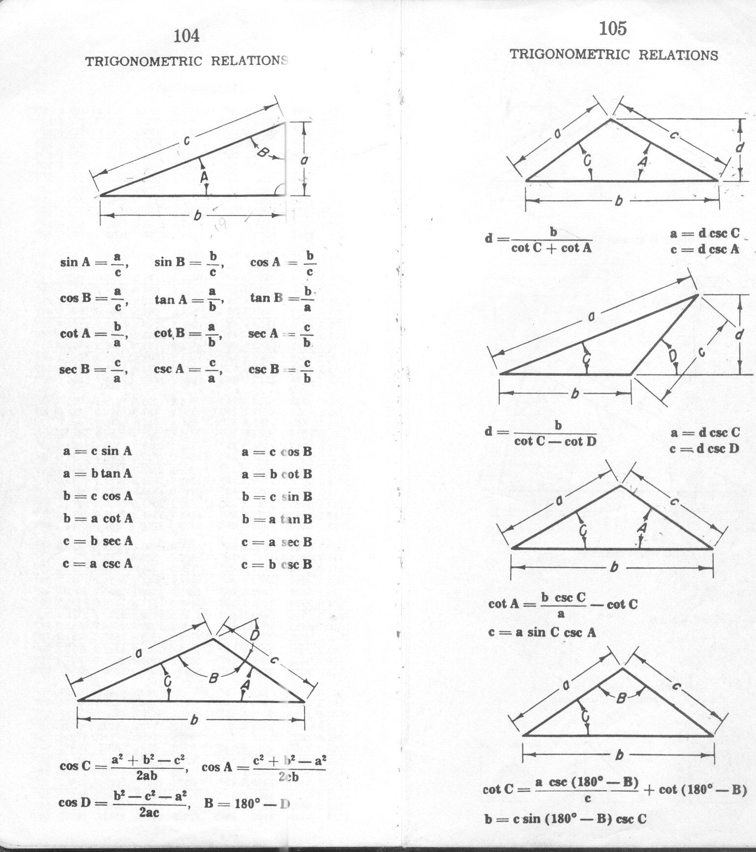 Image Detail For Trigonometry Formulas Triangle Relations