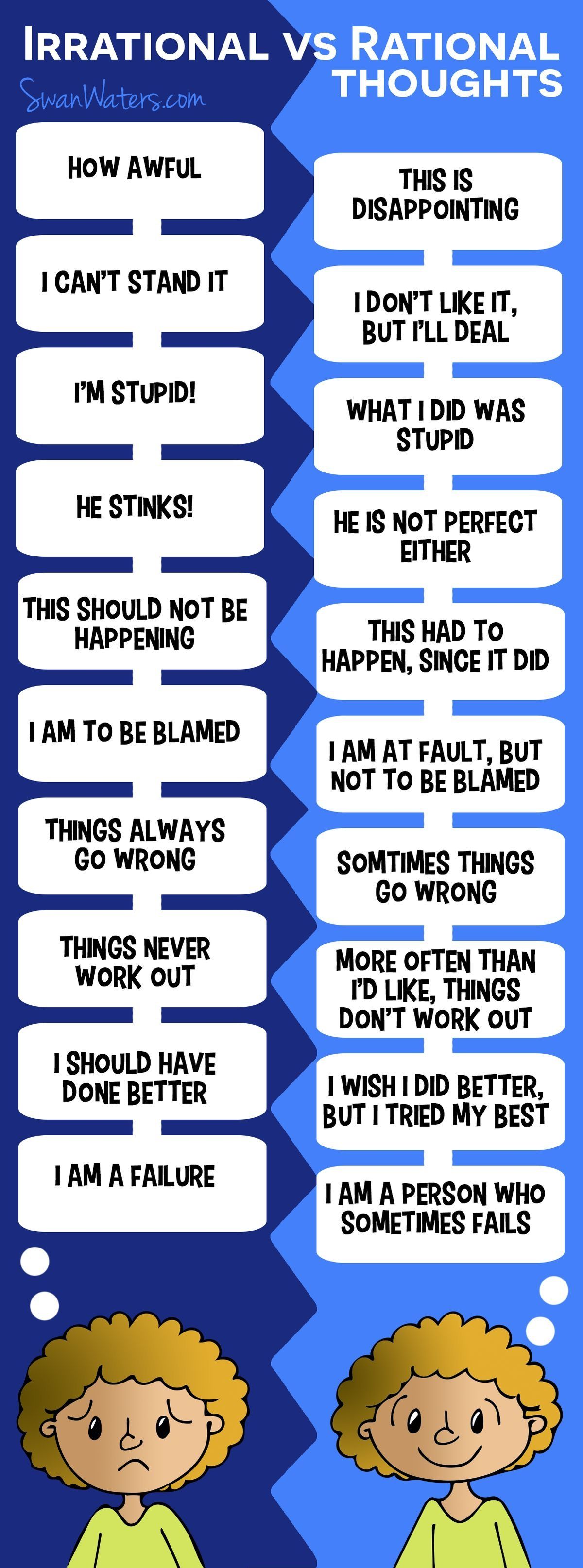 Irrational Thinking Worksheet